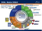 bsnl mobile wimax
