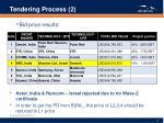tendering process 2