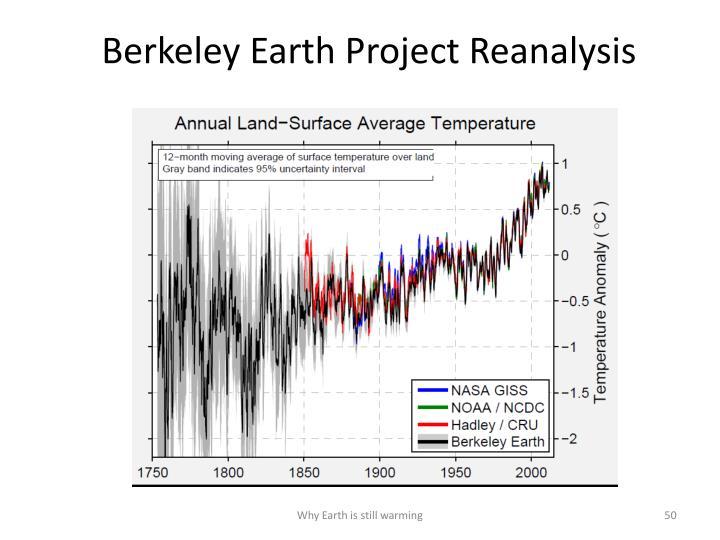 Berkeley Earth Project Reanalysis