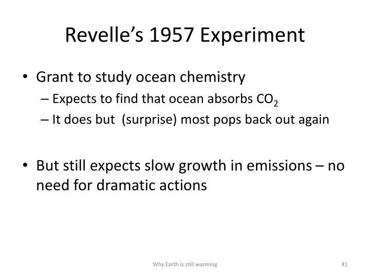 Revelle's 1957 Experiment