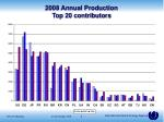 2008 annual production top 20 contributors
