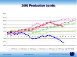 2009 production trends