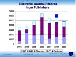 electronic journal records from publishers1