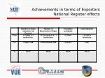 achievements in terms of exporters national register effects