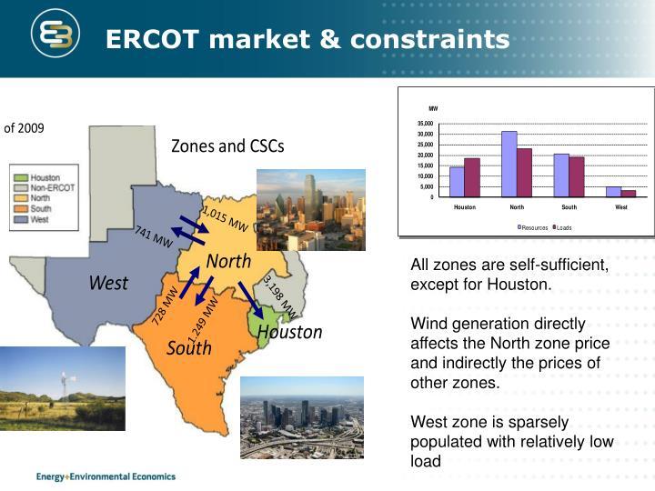 ERCOT market & constraints