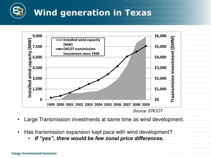 Wind generation in Texas