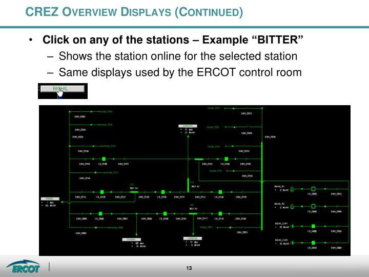 CREZ Overview Displays (Continued)