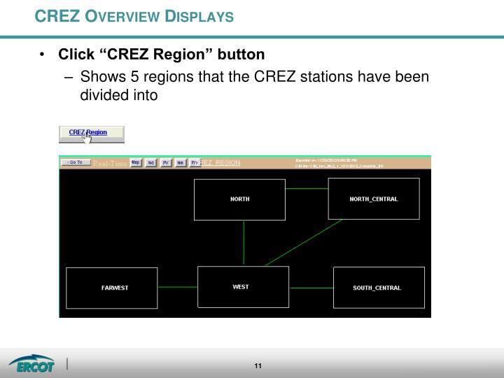 CREZ Overview Displays