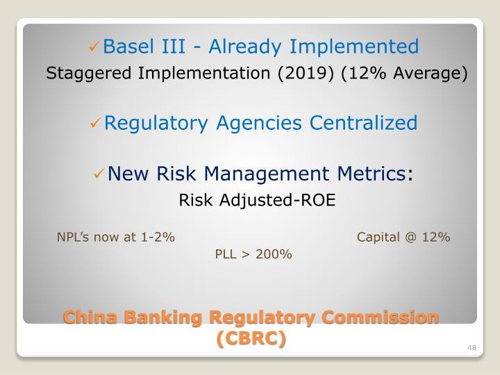 Basel III - Already Implemented