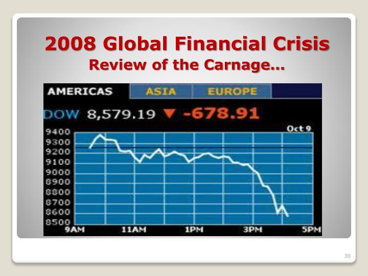 2008 Global Financial Crisis