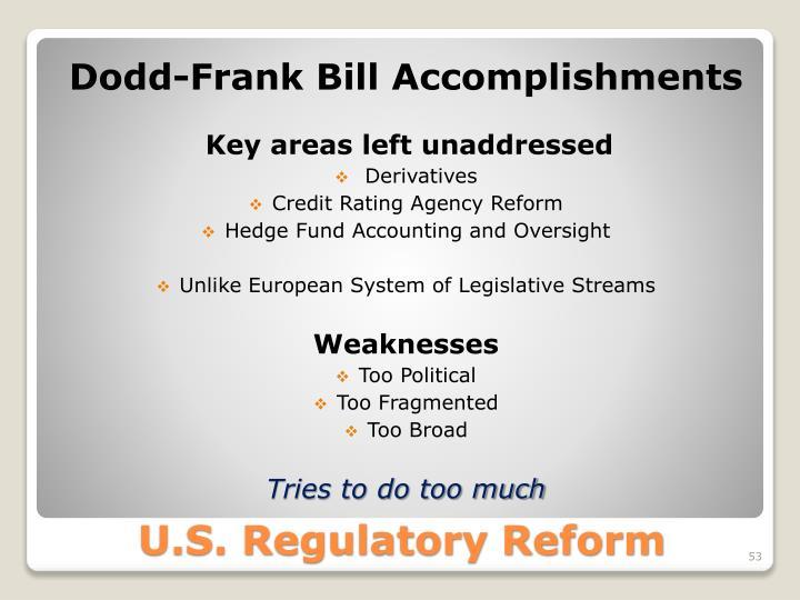 Dodd-Frank Bill Accomplishments
