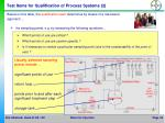 test items for qualification of process systems 2