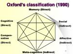 oxford s classification 1990