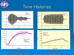 time histories