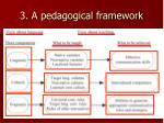3 a pedagogical framework