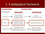 3 a pedagogical framework1