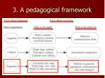3 a pedagogical framework2