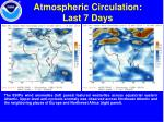 atmospheric circulation last 7 days