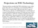 projections on wig technology