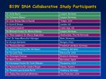 b19v dna collaborative study participants