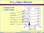 fe l 2 3 edge in minerals