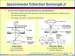 spectrometer collection semiangle b