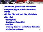 team typing process