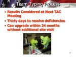 team typing process1
