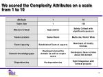 we scored the complexity attributes on a scale from 1 to 10