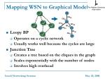 mapping wsn to graphical model