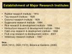 establishment of major research institutes