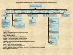 organizational structure central department of agriculture