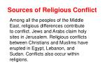 sources of religious conflict