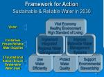 framework for action sustainable reliable water in 2030