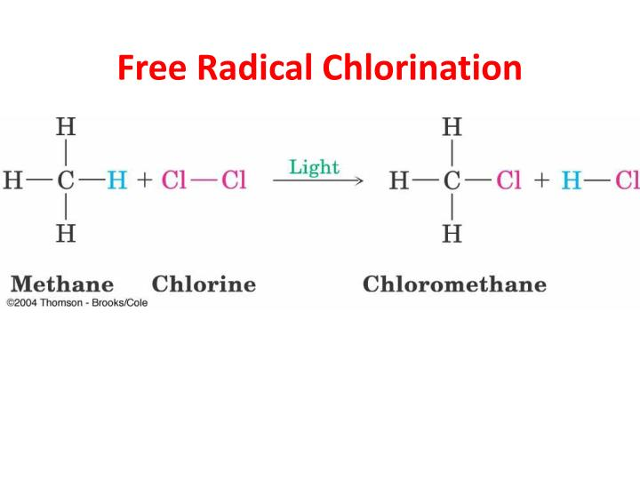 free radical chlorination n.