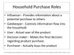 household purchase roles