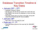 database transition timeline key dates