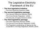 the legislative electricity framework of the eu