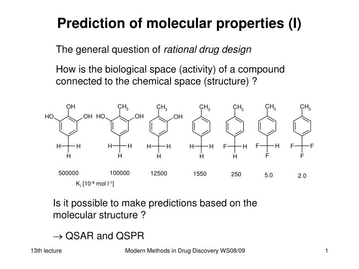prediction of molecular properties i n.