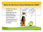 what do we know about multifamily hhw