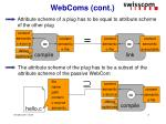webcoms cont4