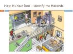 now it s your turn identify the hazards