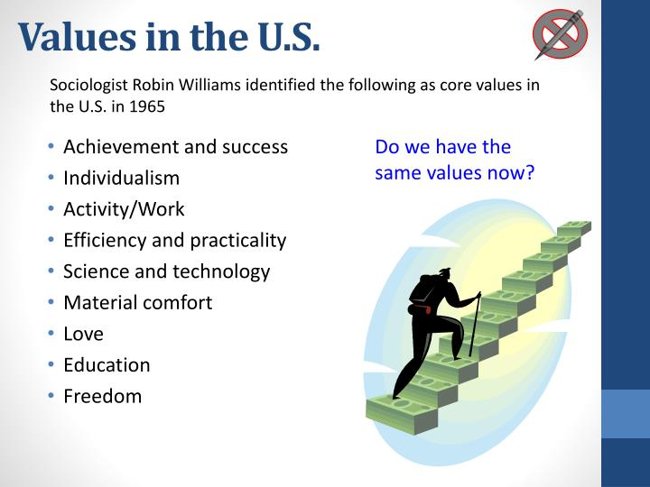 Values in the U.S.