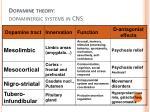dopamine theory dopaminergic systems in cns