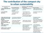 the contribution of the compact city to urban sustainability