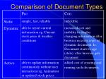 comparison of document types