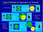 typical modes of operation of tomcat