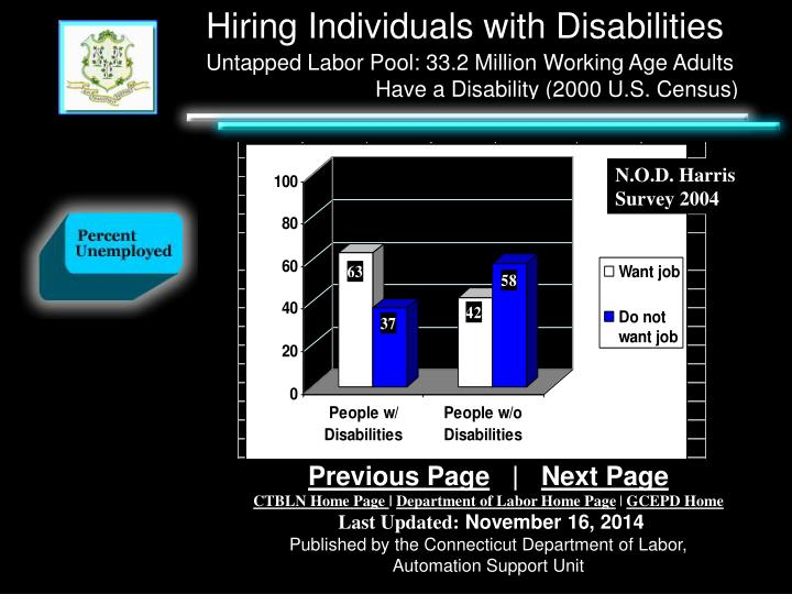 Hiring Individuals with Disabilities