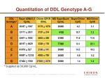 quantitation of ddl genotype a g