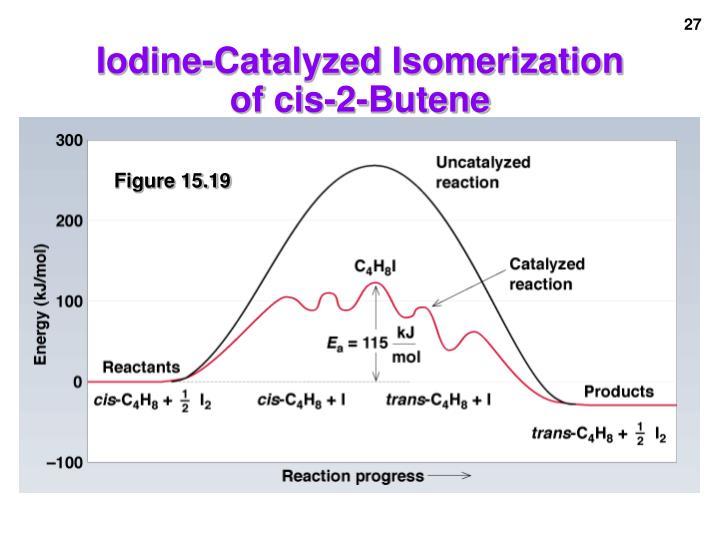 Iodine-Catalyzed Isomerization of cis-2-Butene